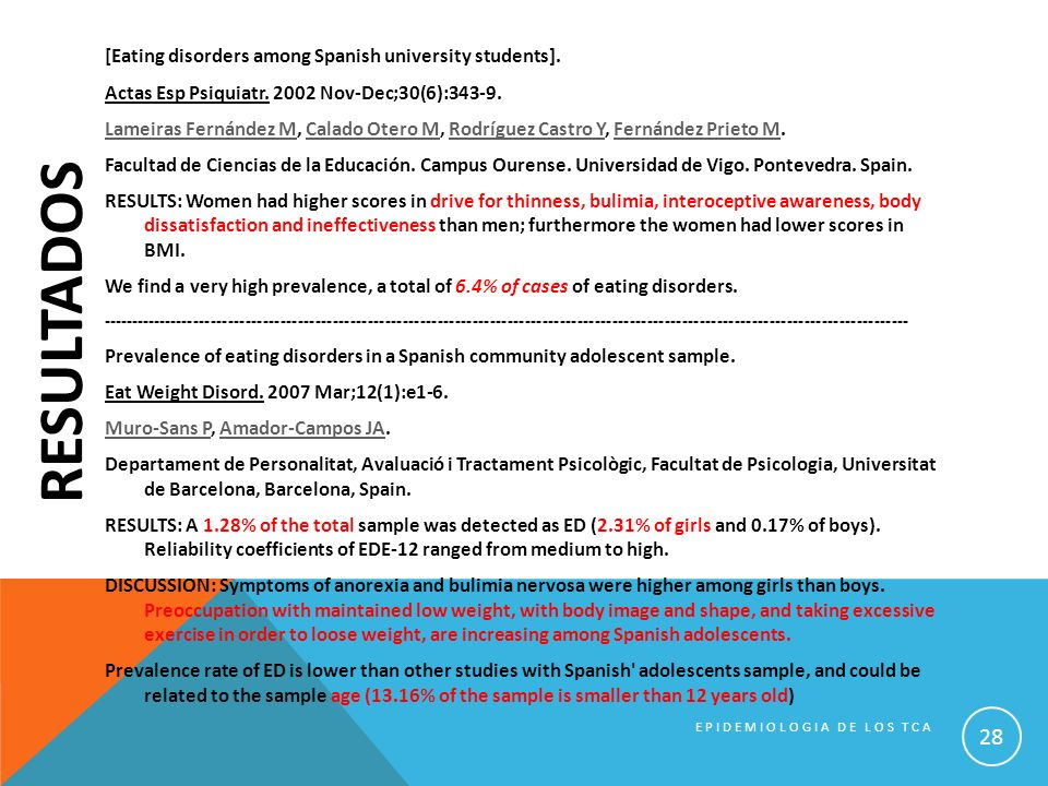 RESULTADOS [Eating disorders among Spanish university students].